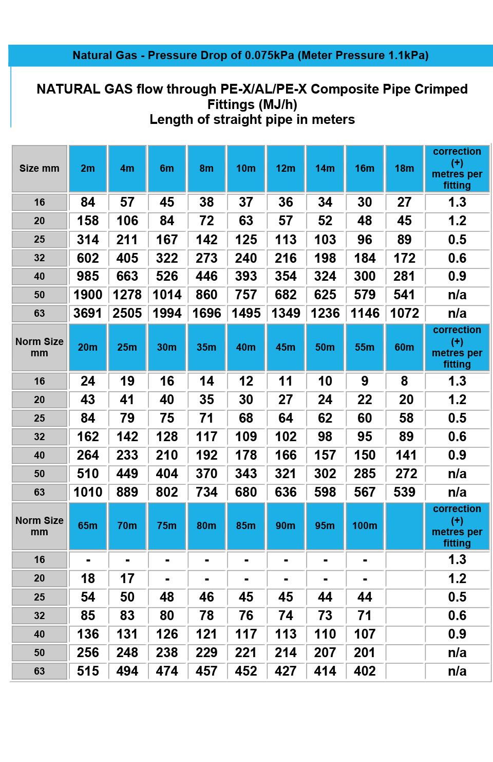 Gas flow chart multec gas flow chart geenschuldenfo Choice Image
